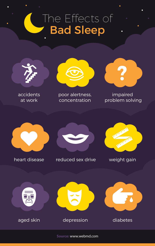 the-effects-of-bad-sleep
